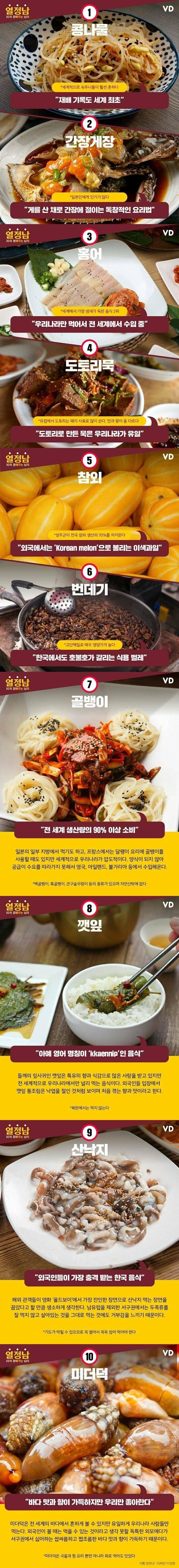 한국인만 먹는 음식들